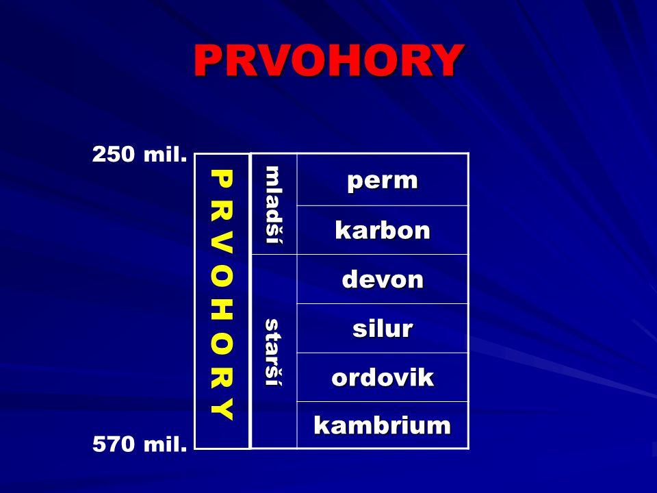 P R V O H O R Y mladší perm karbon starší devon silur ordovik kambrium PRVOHORY 570 mil. 250 mil.