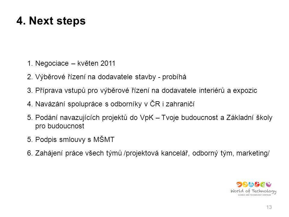 4. Next steps 1. Negociace – květen 2011 2. Výběrové řízení na dodavatele stavby - probíhá 3.