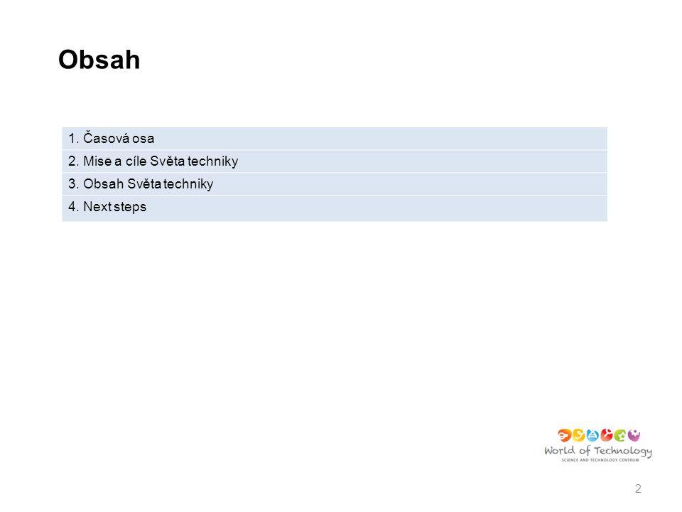 4.Next steps 1. Negociace – květen 2011 2. Výběrové řízení na dodavatele stavby - probíhá 3.