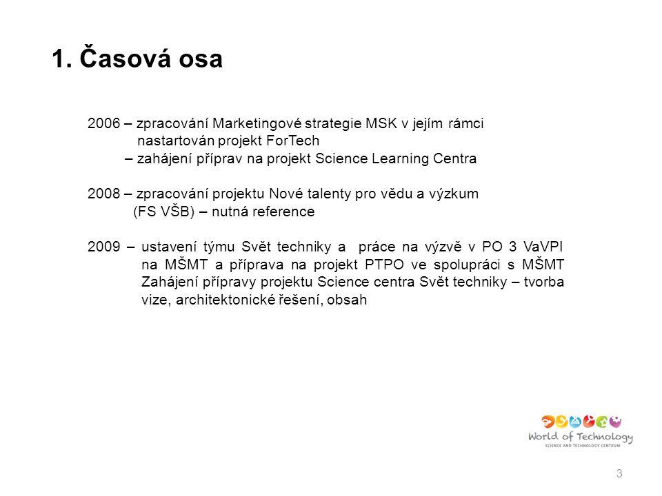 2006 – zpracování Marketingové strategie MSK v jejím rámci nastartován projekt ForTech – zahájení příprav na projekt Science Learning Centra 2008 – zpracování projektu Nové talenty pro vědu a výzkum (FS VŠB) – nutná reference 2009 – ustavení týmu Svět techniky a práce na výzvě v PO 3 VaVPI na MŠMT a příprava na projekt PTPO ve spolupráci s MŠMT Zahájení přípravy projektu Science centra Svět techniky – tvorba vize, architektonické řešení, obsah 1.