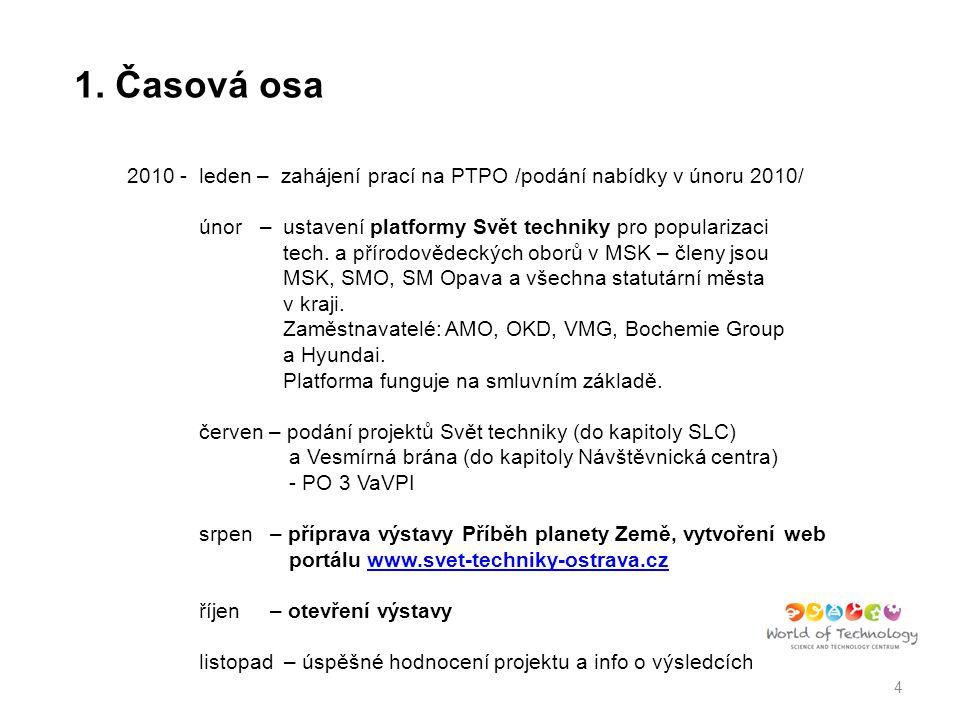 2010 - leden – zahájení prací na PTPO /podání nabídky v únoru 2010/ únor – ustavení platformy Svět techniky pro popularizaci tech.