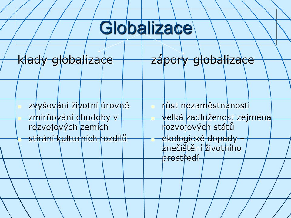 Globalizace klady globalizace zvyšování životní úrovně zvyšování životní úrovně zmírňování chudoby v rozvojových zemích zmírňování chudoby v rozvojových zemích stírání kulturních rozdílů stírání kulturních rozdílů zápory globalizace růst nezaměstnanosti růst nezaměstnanosti velká zadluženost zejména rozvojových států velká zadluženost zejména rozvojových států ekologické dopady – znečištění životního prostředí ekologické dopady – znečištění životního prostředí