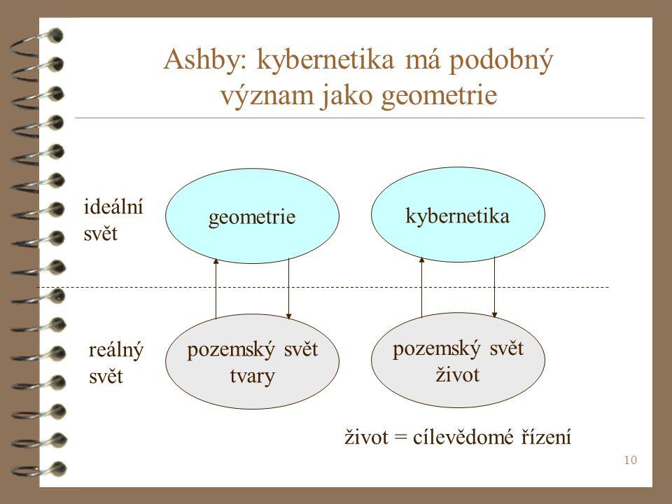 10 Ashby: kybernetika má podobný význam jako geometrie geometrie pozemský svět tvary kybernetika pozemský svět život život = cílevědomé řízení ideální