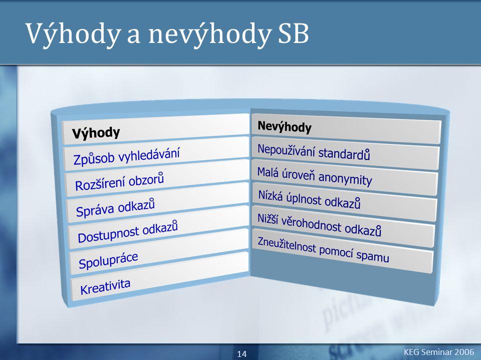 KEG Seminar 2006 14 Výhody a nevýhody SB
