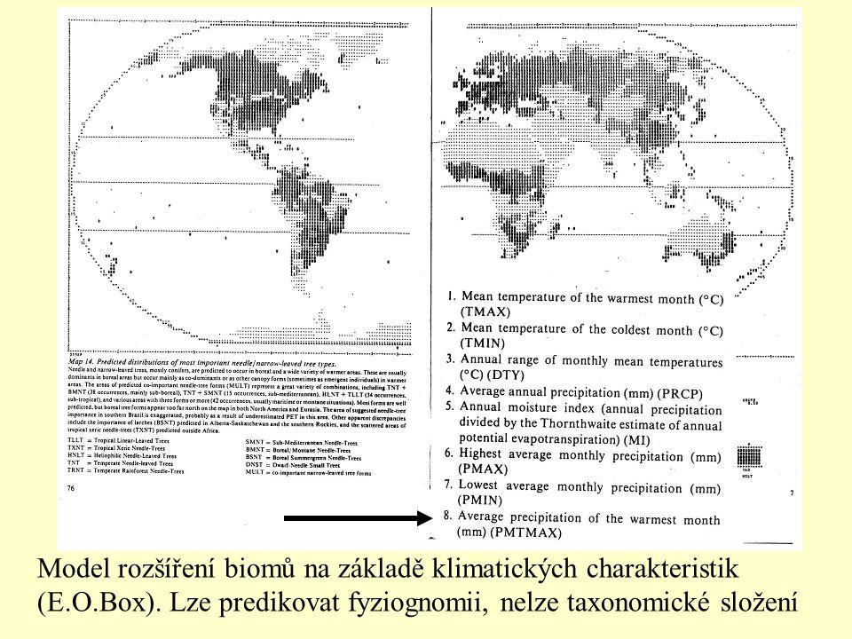 Model rozšíření biomů na základě klimatických charakteristik (E.O.Box).