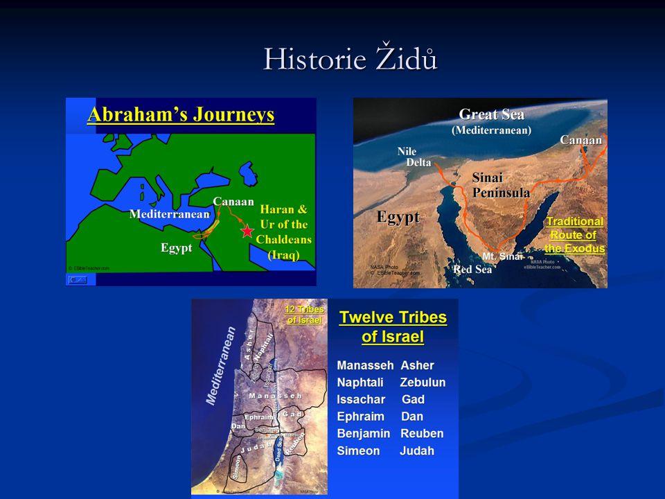 Kdo je vlastně Žid.Podle židovského práva je Židem potomek židovské matky.