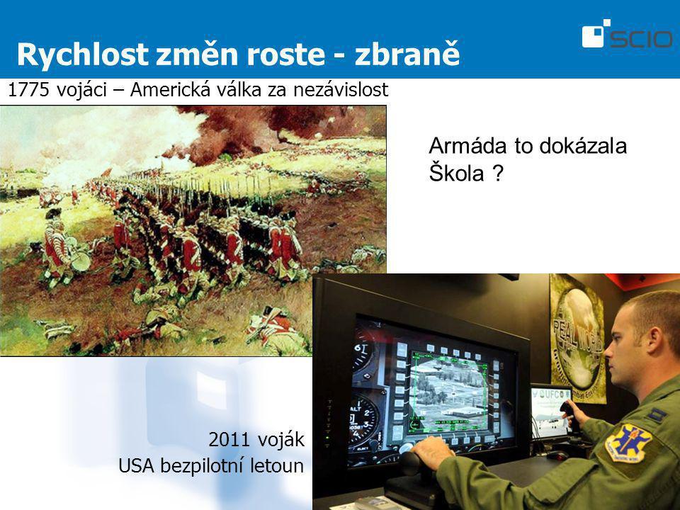 Armáda to dokázala Škola ? 2011 voják USA bezpilotní letoun 1775 vojáci – Americká válka za nezávislost Rychlost změn roste - zbraně