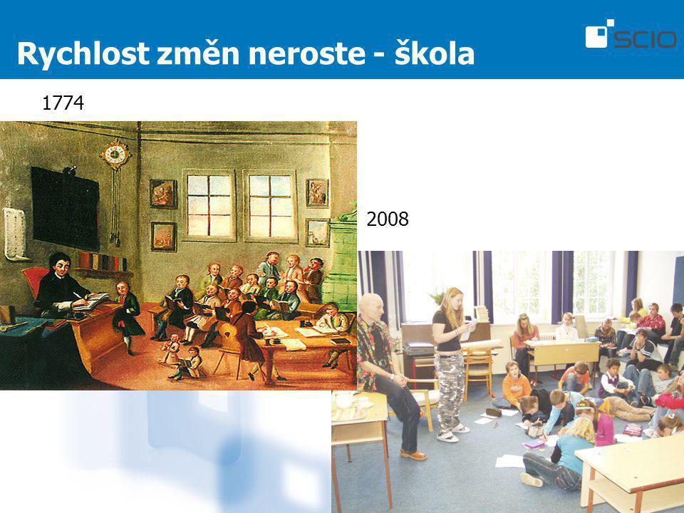 Rychlost změn neroste - škola 1774 2008