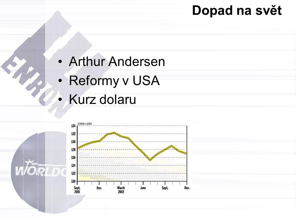 Arthur Andersen Reformy v USA Kurz dolaru