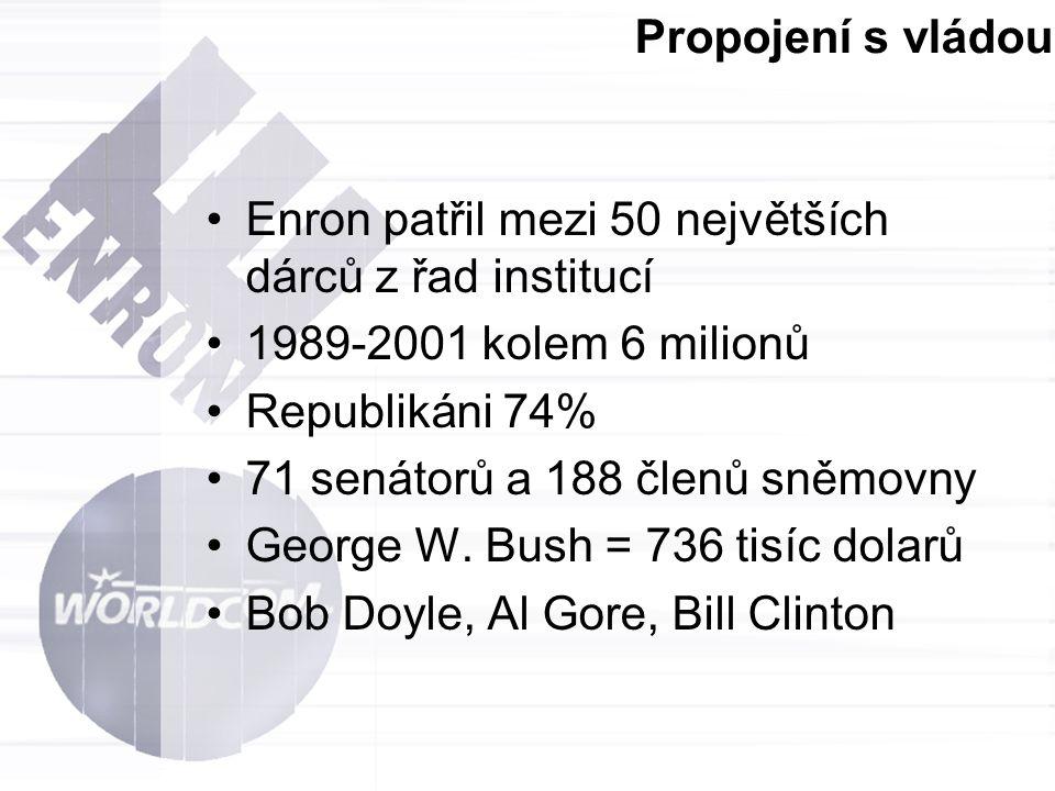 Propojení s vládou Enron patřil mezi 50 největších dárců z řad institucí 1989-2001 kolem 6 milionů Republikáni 74% 71 senátorů a 188 členů sněmovny Ge
