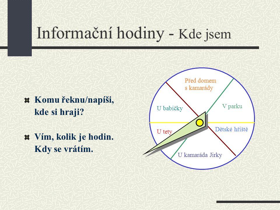 Informační hodiny - Kde jsem Komu řeknu/napíši, kde si hraji? Vím, kolik je hodin. Kdy se vrátím. V parku Dětské hřiště U babičky U kamaráda Jirky Pře