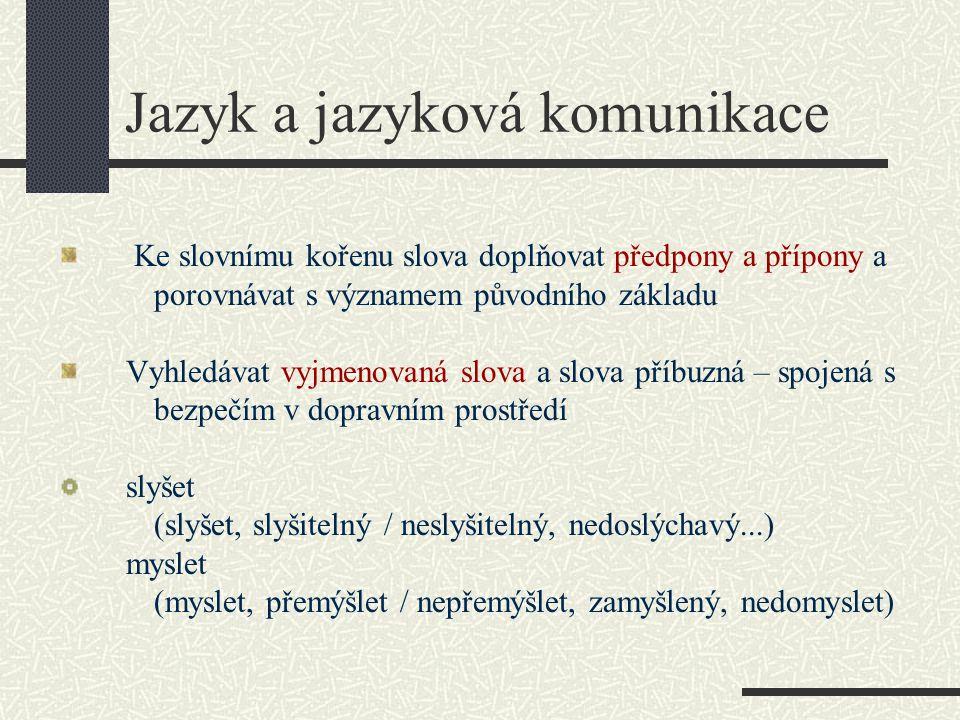 Jazyk a jazyková komunikace Ke slovnímu kořenu slova doplňovat předpony a přípony a porovnávat s významem původního základu Vyhledávat vyjmenovaná slo