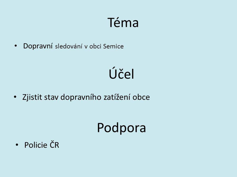 Podpora Dopravní sledování v obci Semice Téma Zjistit stav dopravního zatížení obce Účel Policie ČR