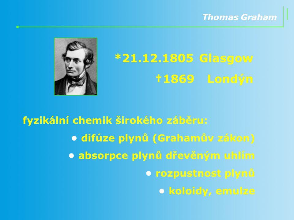 *21.12.1805 Glasgow †1869 Londýn Thomas Graham fyzikální chemik širokého záběru: difúze plynů (Grahamův zákon) absorpce plynů dřevěným uhlím rozpustno