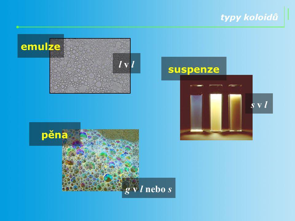 typy koloidů emulze l v l suspenze s v l pěna g v l nebo s