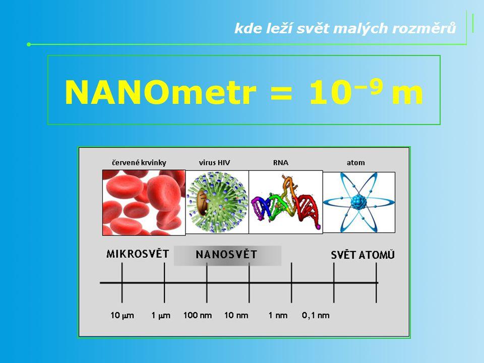 NANOmetr = 10 –9 m kde leží svět malých rozměrů