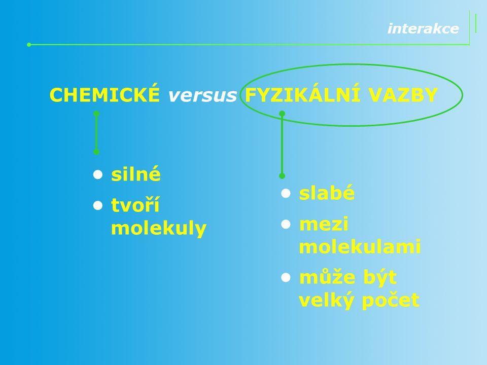 interakce CHEMICKÉ versus FYZIKÁLNÍ VAZBY silné tvoří molekuly slabé mezi molekulami může být velký počet