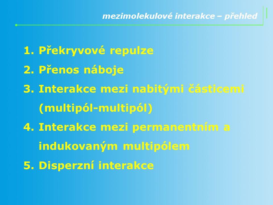 mezimolekulové interakce – přehled 1.Překryvové repulze 2.Přenos náboje 3.Interakce mezi nabitými částicemi (multipól-multipól) 4.Interakce mezi perma