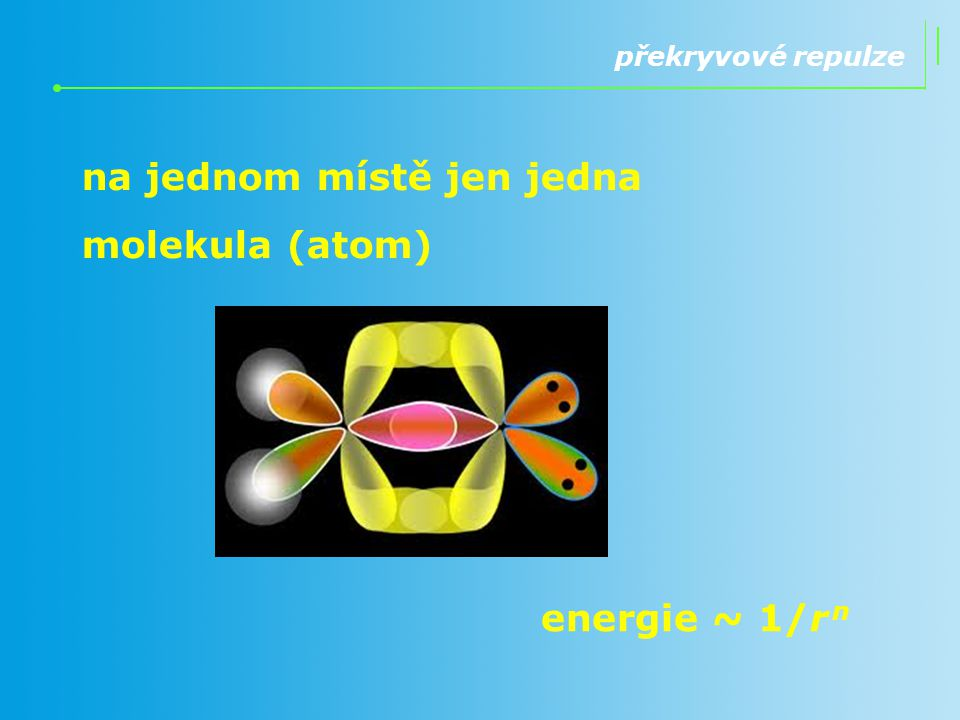 překryvové repulze na jednom místě jen jedna molekula (atom) energie ~ 1/r n