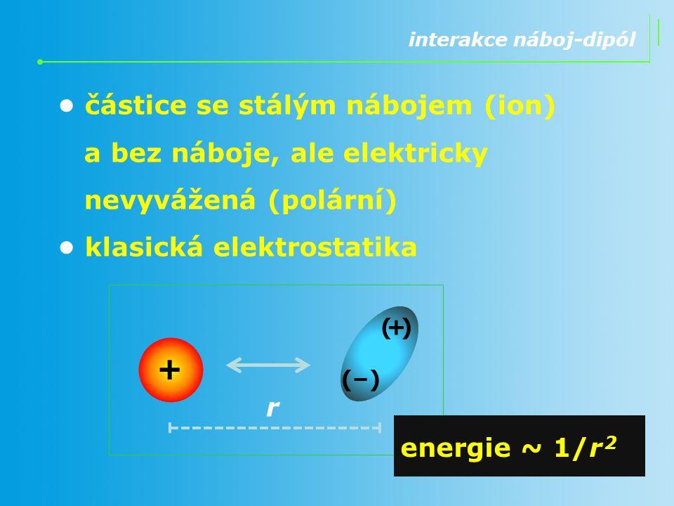 interakce náboj-dipól částice se stálým nábojem (ion) a bez náboje, ale elektricky nevyvážená (polární) klasická elektrostatika r + (+) (–) energie ~