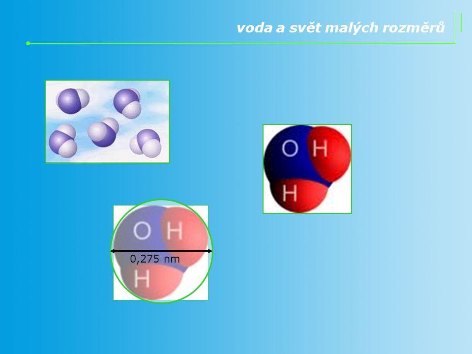 voda a svět malých rozměrů 0,275 nm