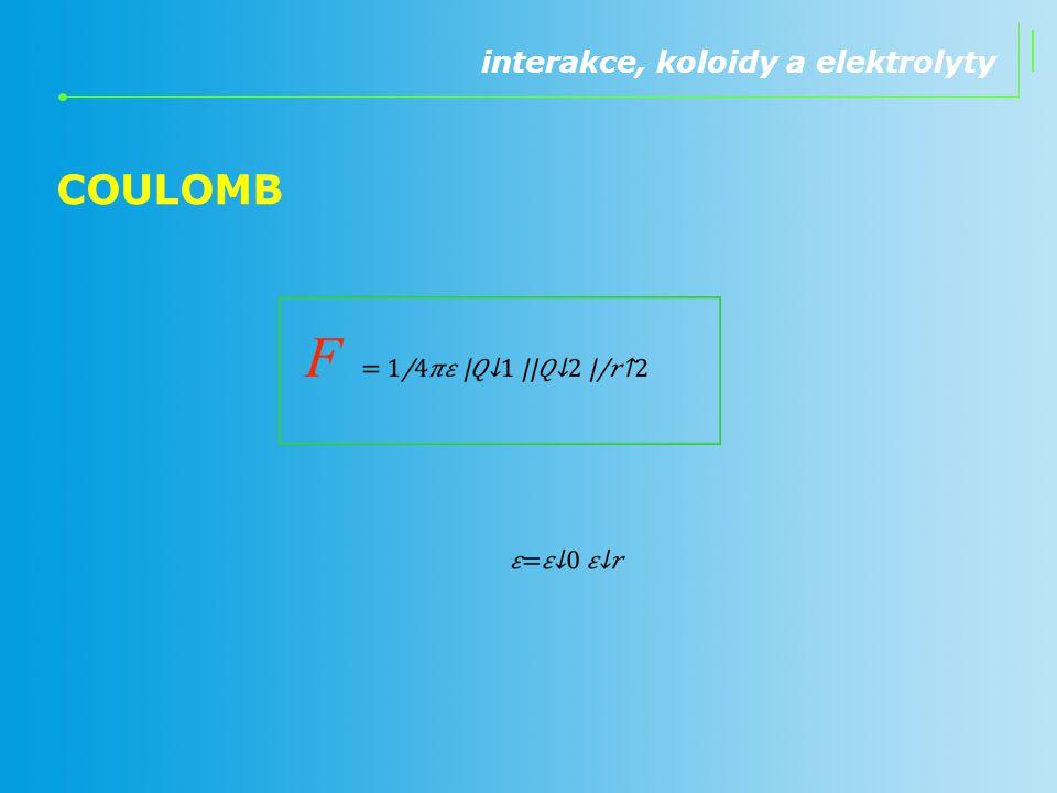 interakce, koloidy a elektrolyty COULOMB