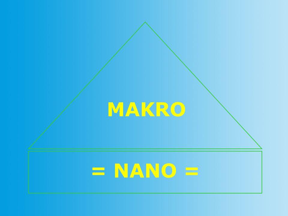 = NANO = MAKRO