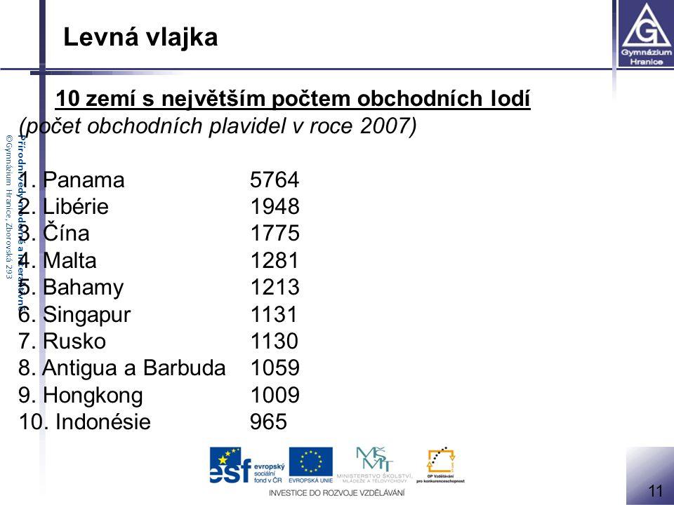 Přírodní vědy moderně a interaktivně©Gymnázium Hranice, Zborovská 293 10 zemí s největším počtem obchodních lodí (počet obchodních plavidel v roce 200