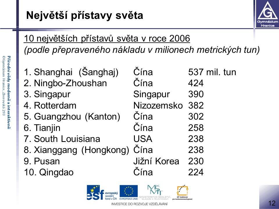 Přírodní vědy moderně a interaktivně©Gymnázium Hranice, Zborovská 293 10 největších přístavů světa v roce 2006 (podle přepraveného nákladu v milionech