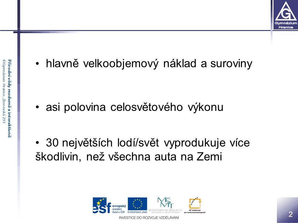 Přírodní vědy moderně a interaktivně©Gymnázium Hranice, Zborovská 293 hlavně velkoobjemový náklad a suroviny asi polovina celosvětového výkonu 30 nejv
