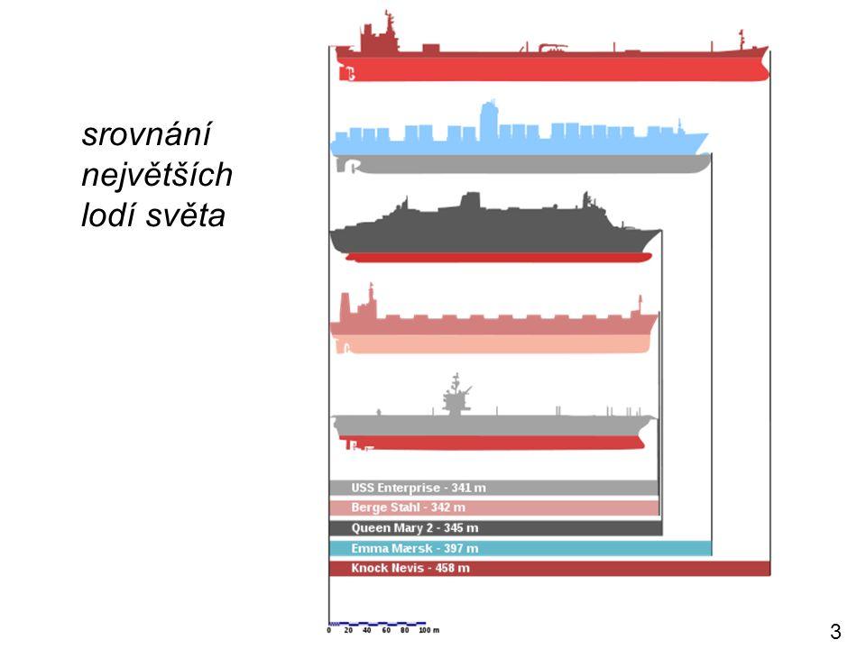 srovnání největších lodí světa 3