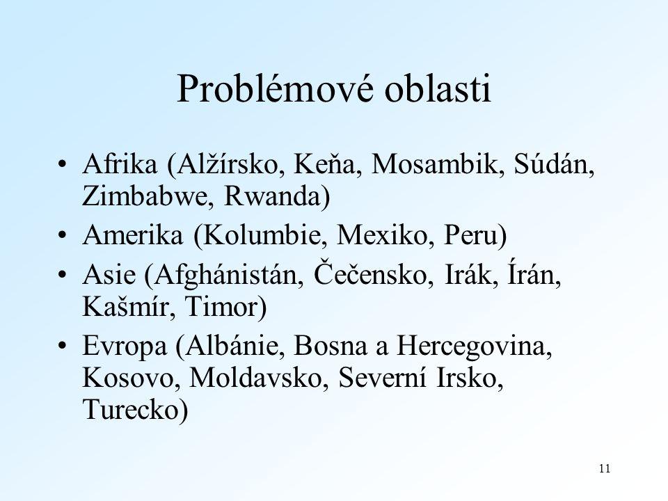 11 Problémové oblasti Afrika (Alžírsko, Keňa, Mosambik, Súdán, Zimbabwe, Rwanda) Amerika (Kolumbie, Mexiko, Peru) Asie (Afghánistán, Čečensko, Irák, Írán, Kašmír, Timor) Evropa (Albánie, Bosna a Hercegovina, Kosovo, Moldavsko, Severní Irsko, Turecko)