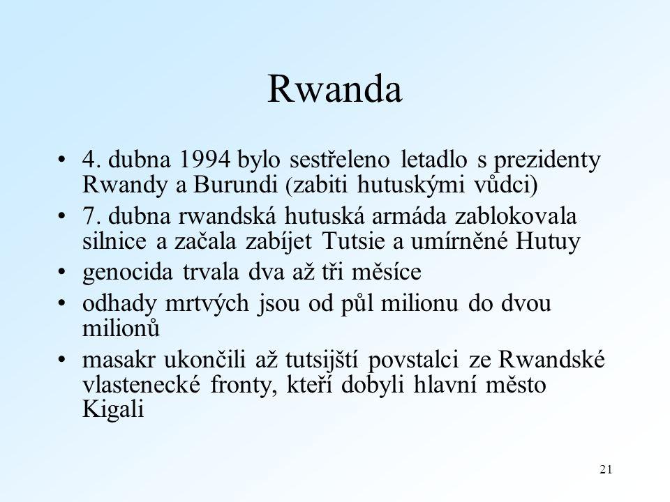 21 Rwanda 4.