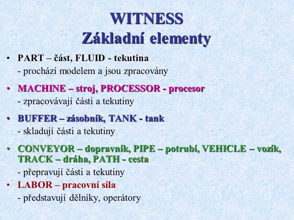 WITNESS Základní elementy PART – část, FLUID - tekutinaPART – část, FLUID - tekutina - prochází modelem a jsou zpracovány MACHINE – stroj, PROCESSOR -
