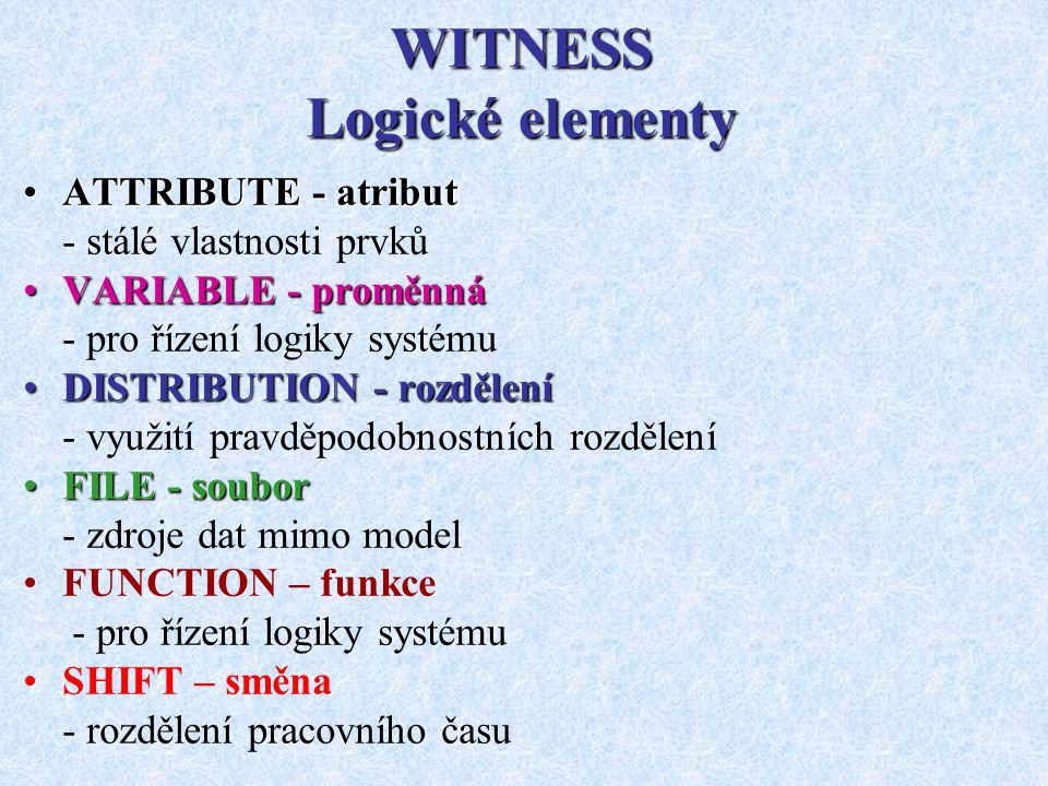 WITNESS Logické elementy ATTRIBUTE - atributATTRIBUTE - atribut - stálé vlastnosti prvků VARIABLE - proměnnáVARIABLE - proměnná - pro řízení logiky sy
