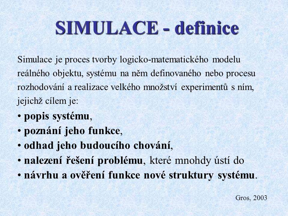 SIMULACE - definice SIMULACE - definice Simulace je proces tvorby logicko-matematického modelu reálného objektu, systému na něm definovaného nebo procesu rozhodování a realizace velkého množství experimentů s ním, jejichž cílem je: popis systému, poznání jeho funkce, odhad jeho budoucího chování, nalezení řešení problému, které mnohdy ústí do návrhu a ověření funkce nové struktury systému.