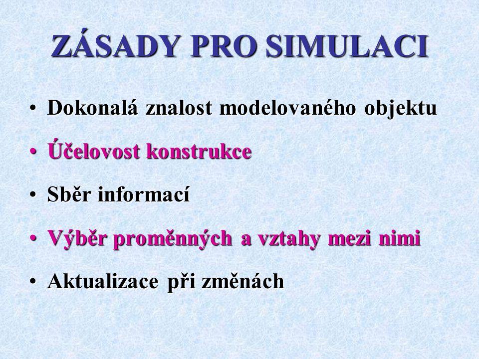 ZÁSADY PRO SIMULACI Dokonalá znalost modelovaného objektuDokonalá znalost modelovaného objektu Účelovost konstrukceÚčelovost konstrukce Sběr informací