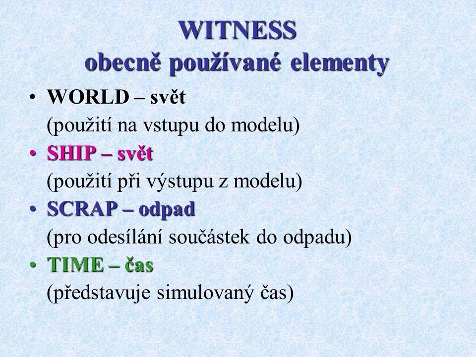 WITNESS obecně používané elementy WORLD – světWORLD – svět (použití na vstupu do modelu) SHIP – světSHIP – svět (použití při výstupu z modelu) SCRAP – odpadSCRAP – odpad (pro odesílání součástek do odpadu) TIME – časTIME – čas (představuje simulovaný čas)