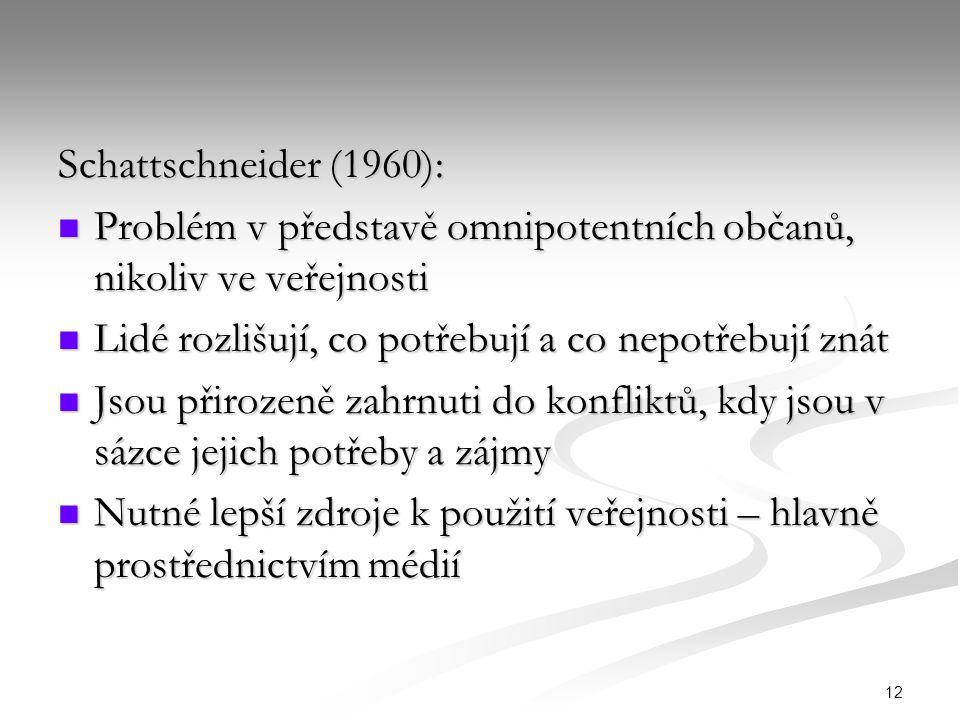 12 Schattschneider (1960): Problém v představě omnipotentních občanů, nikoliv ve veřejnosti Problém v představě omnipotentních občanů, nikoliv ve veřejnosti Lidé rozlišují, co potřebují a co nepotřebují znát Lidé rozlišují, co potřebují a co nepotřebují znát Jsou přirozeně zahrnuti do konfliktů, kdy jsou v sázce jejich potřeby a zájmy Jsou přirozeně zahrnuti do konfliktů, kdy jsou v sázce jejich potřeby a zájmy Nutné lepší zdroje k použití veřejnosti – hlavně prostřednictvím médií Nutné lepší zdroje k použití veřejnosti – hlavně prostřednictvím médií