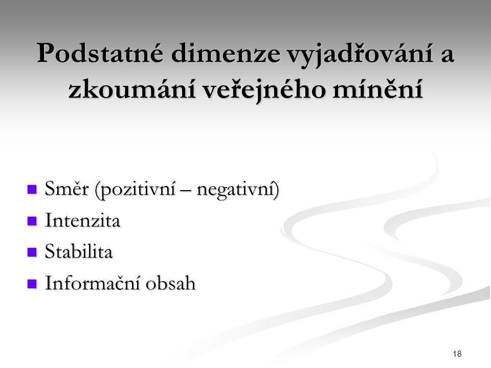 18 Podstatné dimenze vyjadřování a zkoumání veřejného mínění Směr (pozitivní – negativní) Směr (pozitivní – negativní) Intenzita Intenzita Stabilita Stabilita Informační obsah Informační obsah