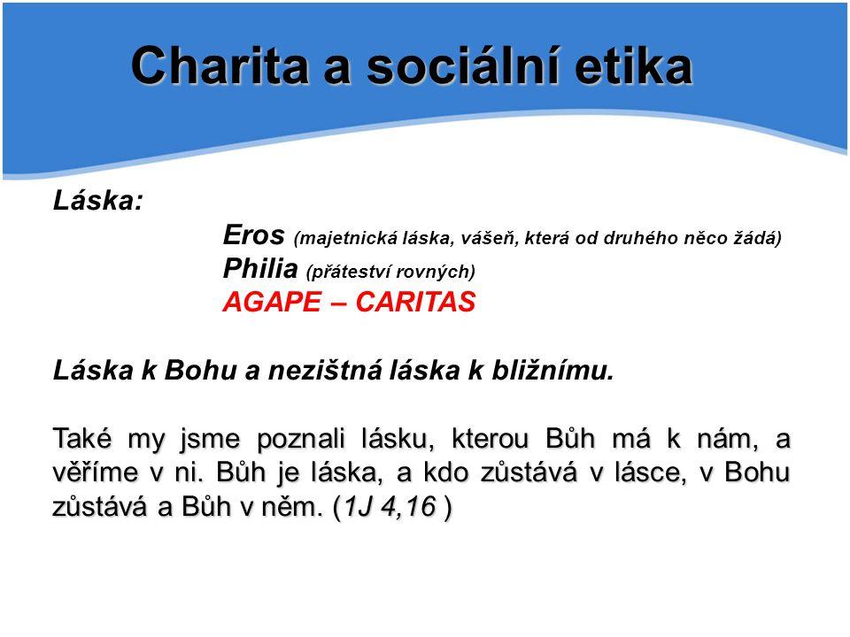 Charita a sociální etika Láska: Eros (majetnická láska, vášeň, která od druhého něco žádá) Philia (přáteství rovných) AGAPE – CARITAS Láska k Bohu a nezištná láska k bližnímu.