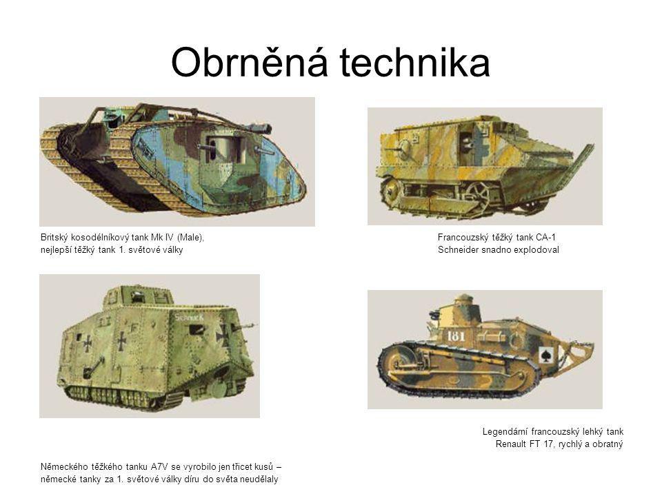 Obrněná technika Britský kosodélníkový tank Mk IV (Male), Francouzský těžký tank CA-1 nejlepší těžký tank 1. světové války Schneider snadno explodoval