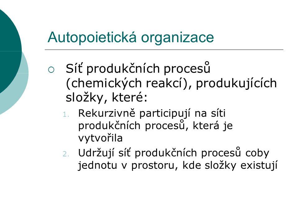 Autopoietická organizace  Síť produkčních procesů (chemických reakcí), produkujících složky, které: 1.
