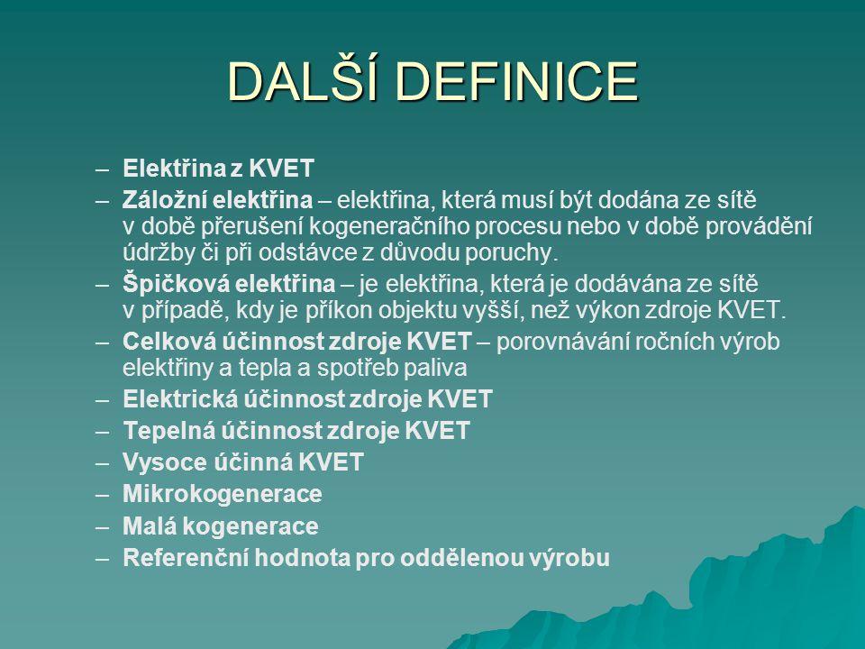 DALŠÍ DEFINICE – –Elektřina z KVET – –Záložní elektřina – elektřina, která musí být dodána ze sítě v době přerušení kogeneračního procesu nebo v době