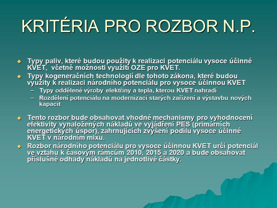 KRITÉRIA PRO ROZBOR N.P.  Typy paliv, které budou použity k realizaci potenciálu vysoce účinné KVET, včetně možnosti využití OZE pro KVET.  Typy kog