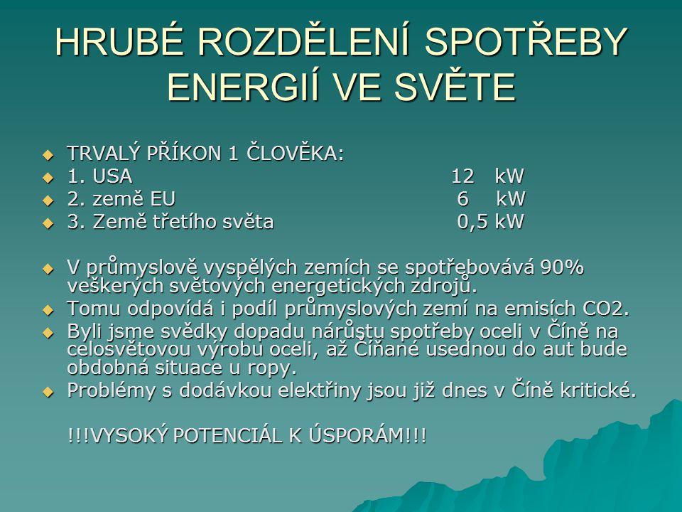 HRUBÉ ROZDĚLENÍ SPOTŘEBY ENERGIÍ VE SVĚTE  TRVALÝ PŘÍKON 1 ČLOVĚKA:  1. USA12 kW  2. země EU 6 kW  3. Země třetího světa 0,5 kW  V průmyslově vys