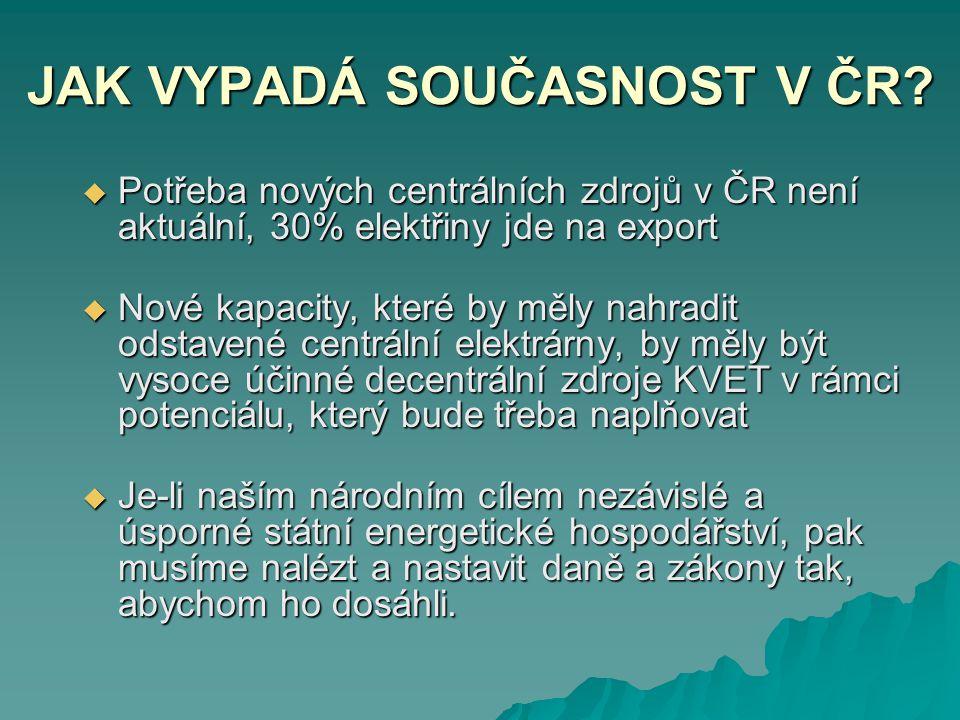 JAK VYPADÁ SOUČASNOST V ČR?  Potřeba nových centrálních zdrojů v ČR není aktuální, 30% elektřiny jde na export  Nové kapacity, které by měly nahradi