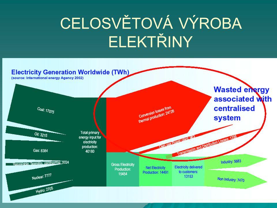 DEFINICE ELEKTŘINY Z KVET Množství elektřiny z KVET bude stanoveno jako celková roční produkce měřená na svorkách generátoru u následujících jednotek: –V KVET typu b), d), e), f), g a h) s celkovou roční účinností nejméně 75%, a v jednotkách typu a) a c) podle účinností vyšší než 80%.