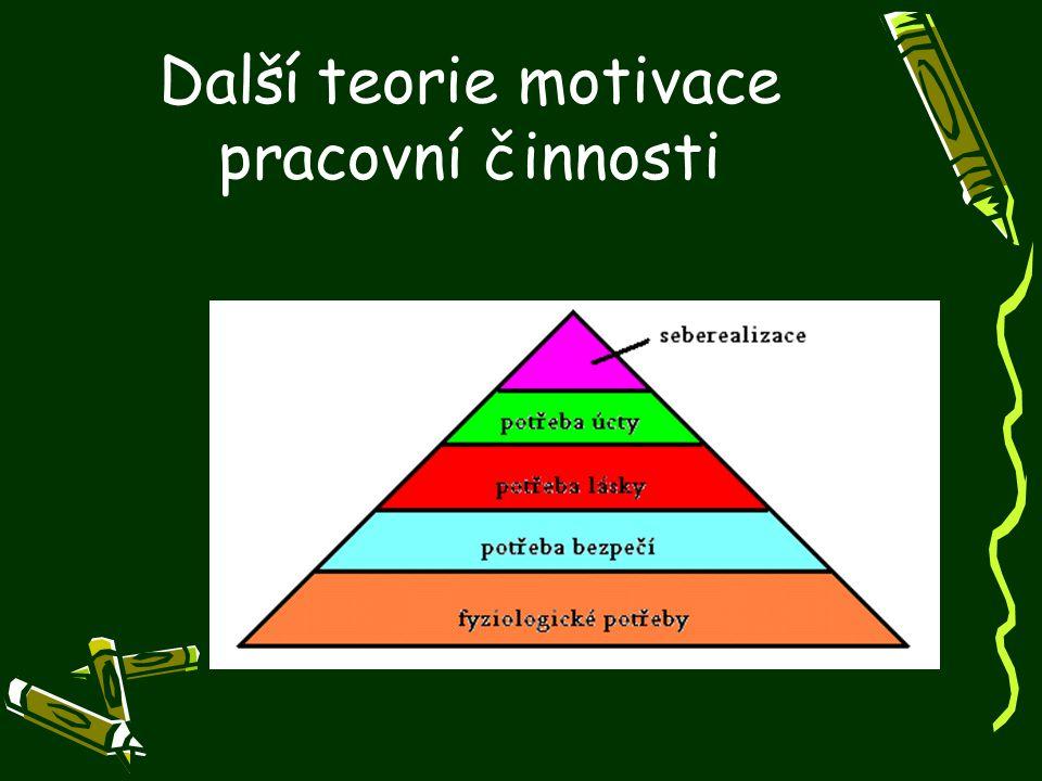 Další teorie motivace pracovní činnosti