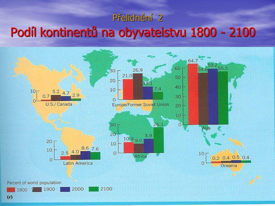 Podíl kontinentů na obyvatelstvu 1800 - 2100 Přelidnění 2
